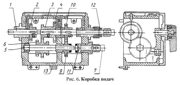 ТВ-9 Коробка подач станка токарно-винторезного