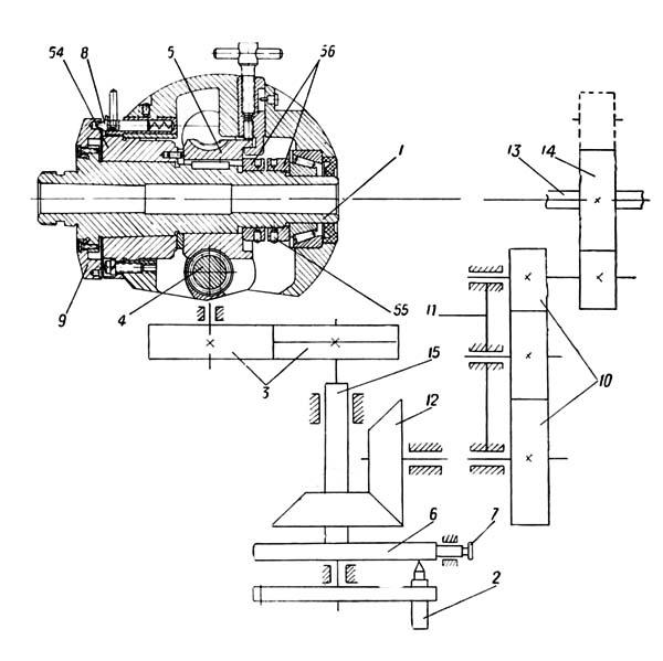 Кинематическая схема универсальной делительной головки УДГ-160