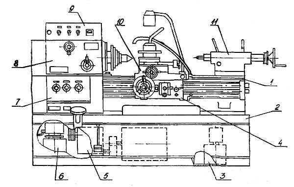 станок токарный ут16пм руководство по эксплуатации