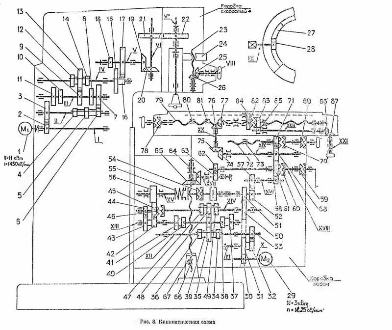 Кинематическая схема ВМ127 cтанок вертикальный консольно-фрезерный