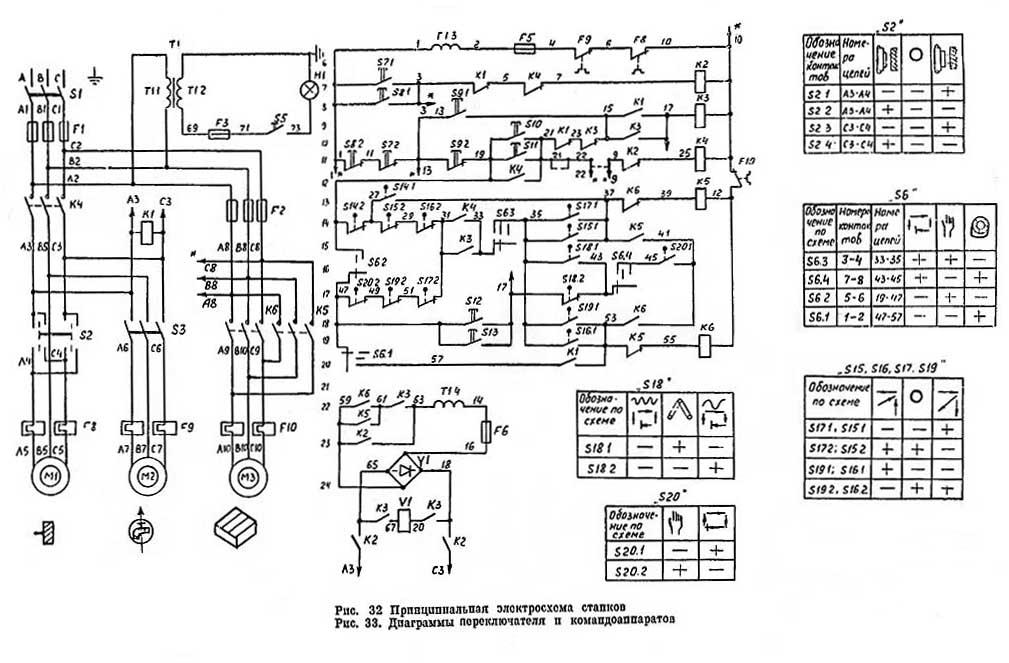 Схема электрическая ВМ127 (вм-127) cтанок вертикальный консольно-фрезерный