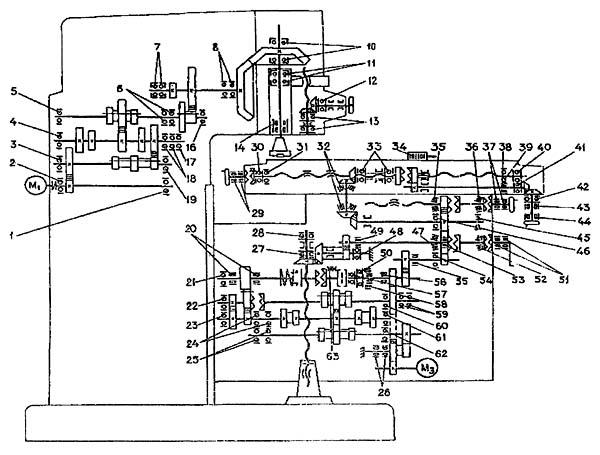 Кинематическая схема ВМ127М cтанок вертикальный консольно-фрезерный