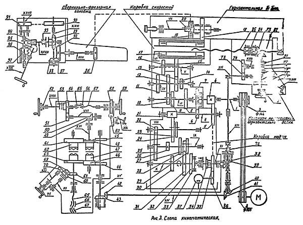 Кинематическая схема ВМ-130 cтанок широкоуниверсальный фрезерный