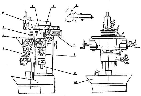ВМ-130 Перечень составных частей фрезерного станка