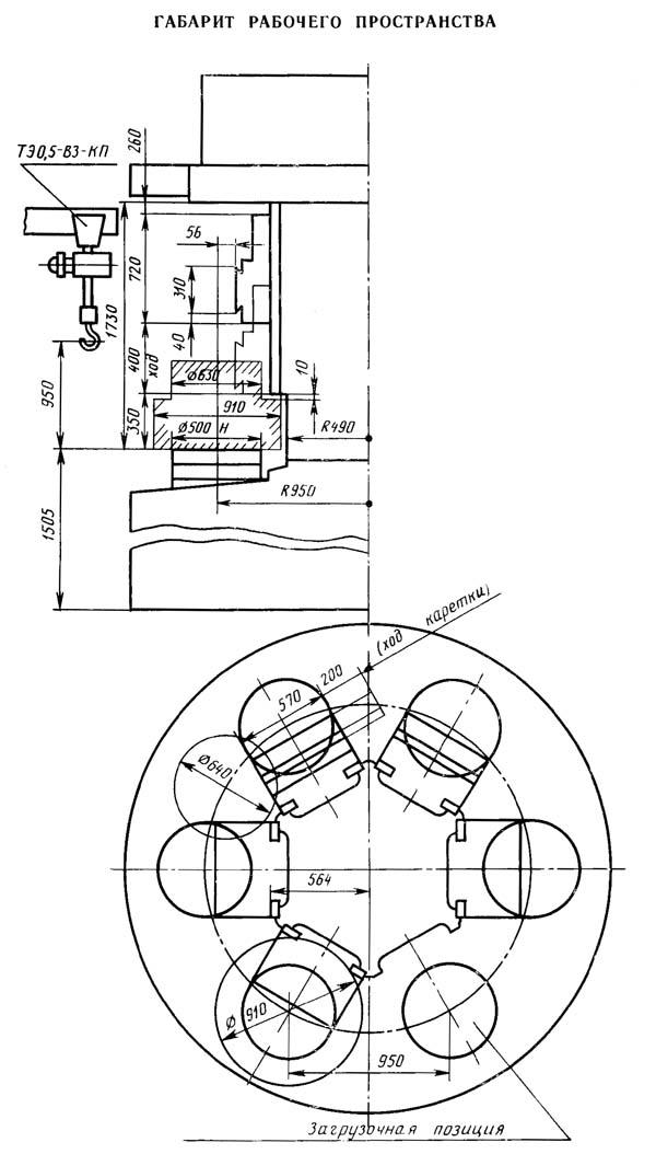1286-6 Габарит рабочего пространства токарного станка