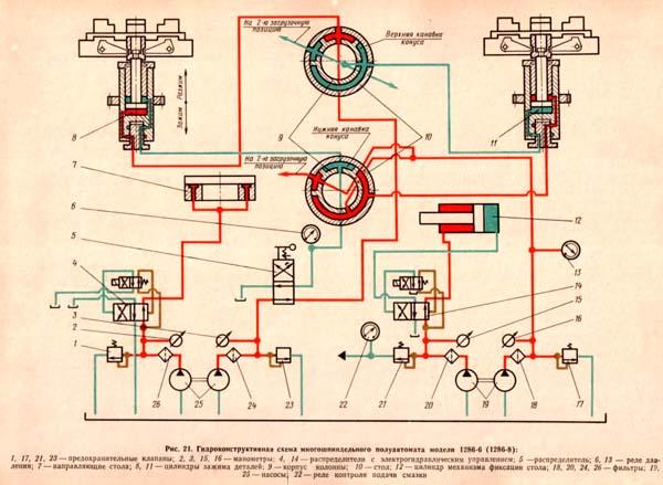 1286-6 Гидравлическая схема токарного станка