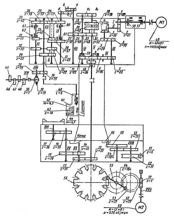 1286-6 Кинематическая схема вертикального токарного станка