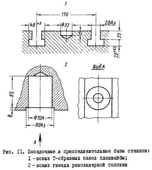 1531М Посадочные и присоединительные базы токарно-карусельного станка 1531М