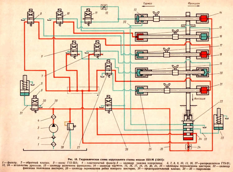 Структурная схема чпу токарно карусельного станка фото 140
