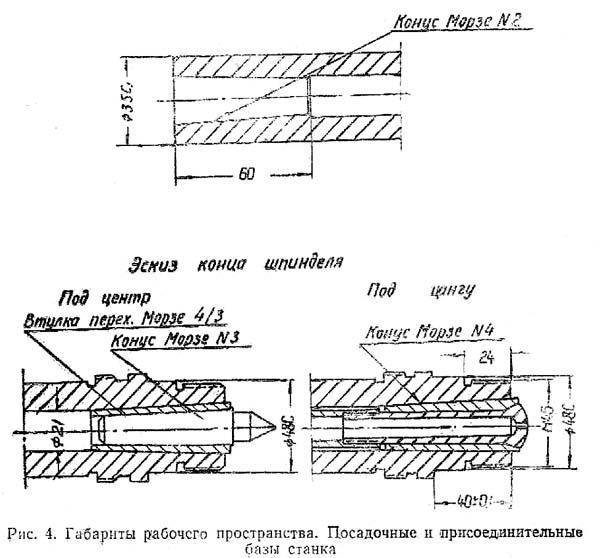 1604 Посадочные и присоединительные базы токарно винторезного станка