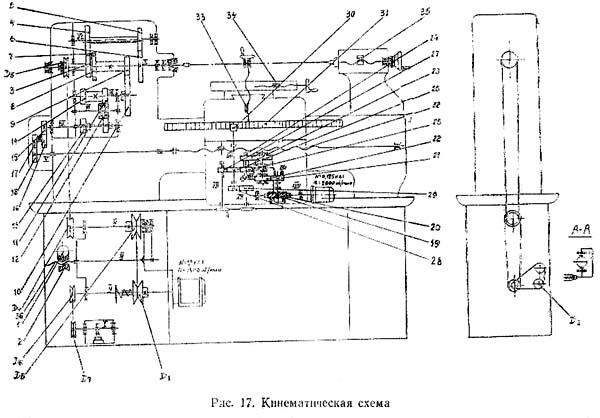 1604 Схема кинематическая токарно-винторезного станка