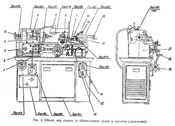 1604 Расположение составных частей и органов управления токарно-винторезным станком 1604