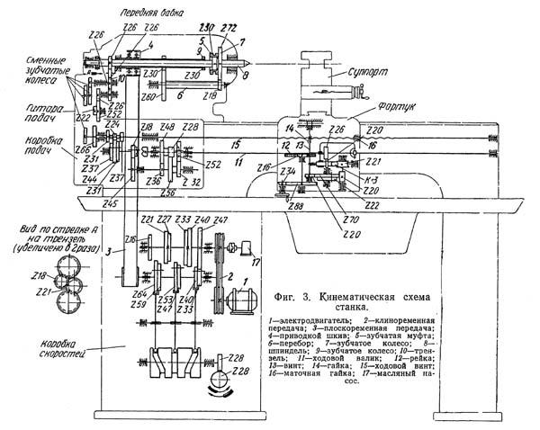 1612п Схема кинематическая токарно-винторезного станка