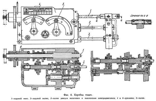 Коробка подач токарно-винторезного станка 1612п, 1612в