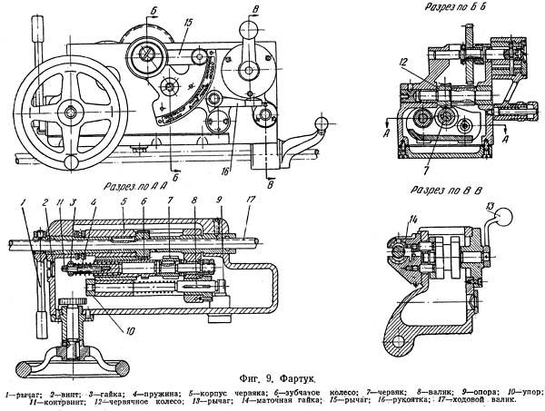 Фартук токарно-винторезного станка 1612п, 1612в