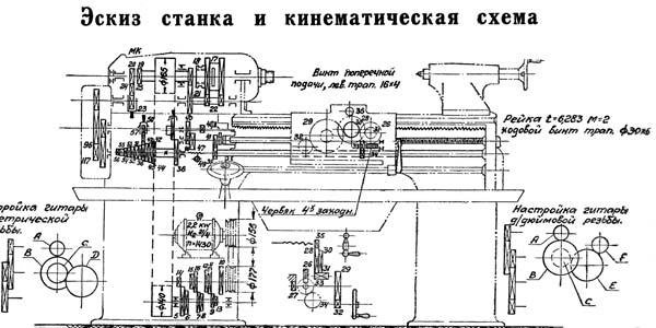 1615-а Схема кинематическая токарно-винторезного станка
