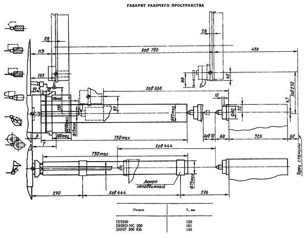 1716ПФ4 Габаритные размеры рабочего пространства токарного станка