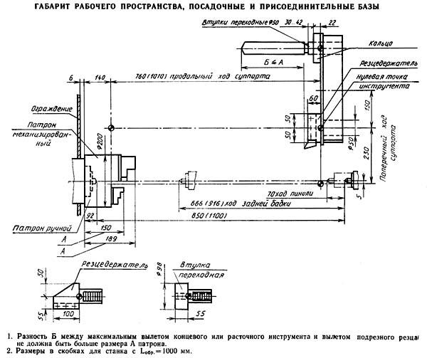 1716ПФ3 Габаритные размеры рабочего пространства токарного станка