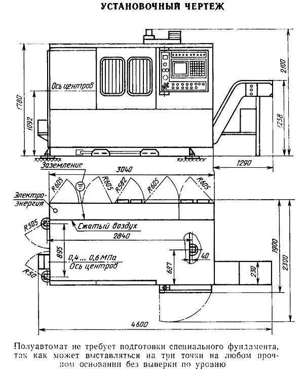 1716ПФ3 Расположение органов управления токарного станка