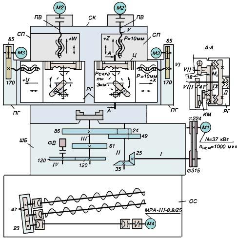 1А734Ф3 Кинематическая схема токарного станка