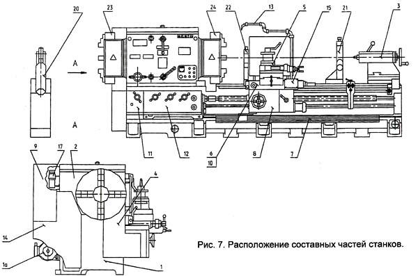 1А983 составные части универсального трубонарезного станка 1А983