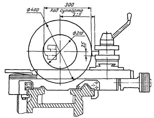 Станок токарно-винторезный 1Д95. Суппорт