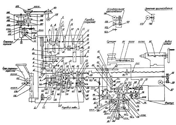 Кинематическая схема универсального токарно-винторезного станка 1Д95