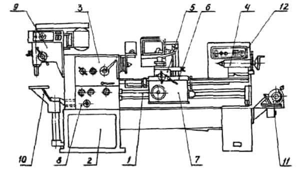 Расположение составных частей токарно-винторезного станка 1Д95
