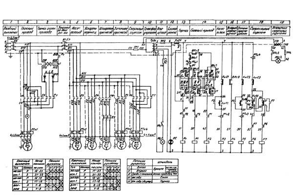 Схема электрическая токарно-винторезного станка 1Д95