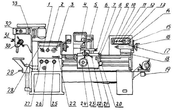 Расположение органов управления токарно-винторезного станка 1Д95