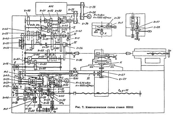 Схема кинематическая токарно-затыловочного станка 1Е811