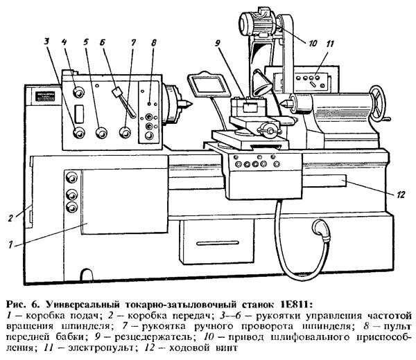 Расположение органов управления токарно-винторезным станком 1Е811