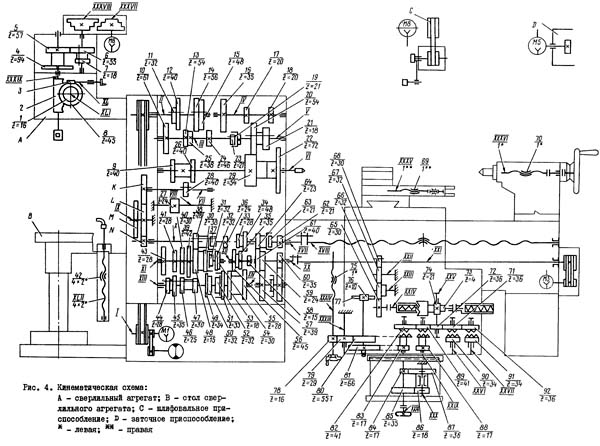 Кинематическая схема универсального токарно-винторезного станка 1Е95
