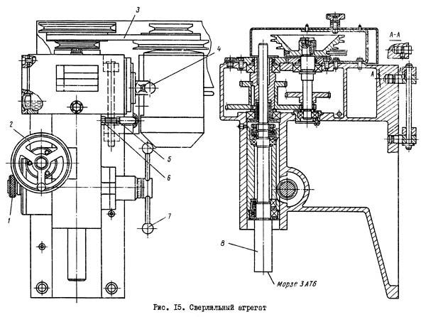 Сверлильный агрегат универсального токарно-винторезного станка 1Е95