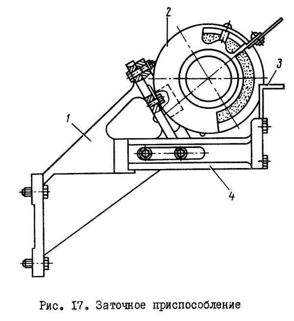 Заточное приспособление универсального токарно-винторезного станка 1Е95
