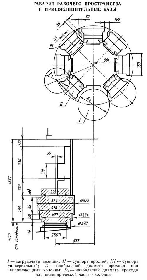 1К282 Габарит рабочего пространства токарного станка