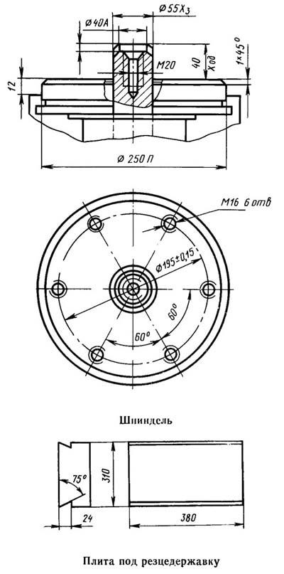 1К282 Посадочные и присоединительные базы токарного станка 1К282. Шпиндель