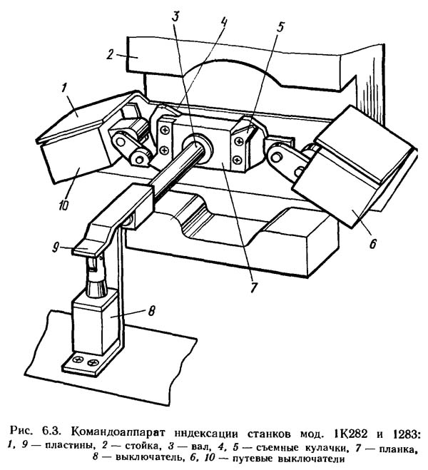 1К282 Командоаппарат индексации токарного станка