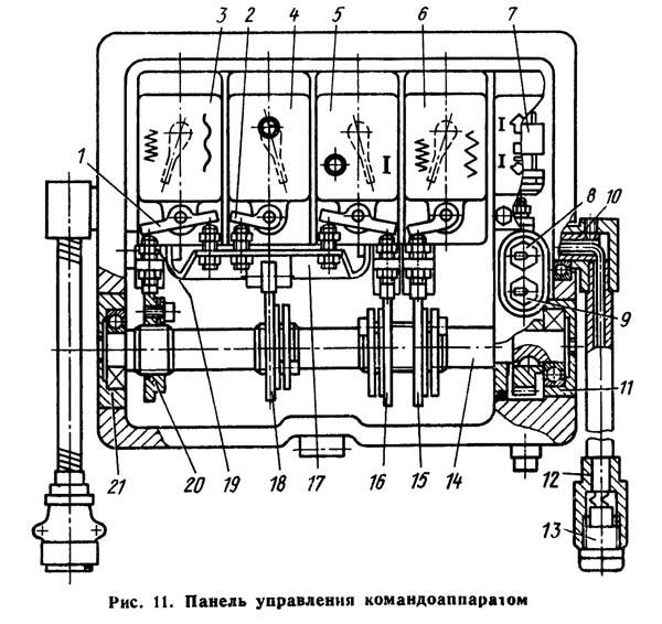 1К282 Панель управления командоаппаратом токарного станка