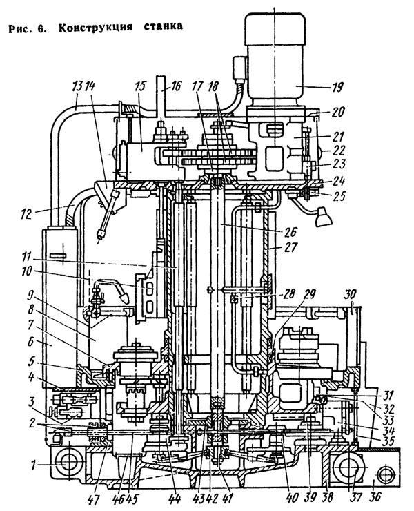 Конструкция вертикального многошпиндельного токарного станка 1К282