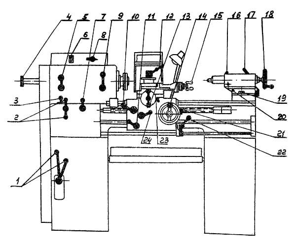 Органы управления универсального токарно-винторезным станком 1У61