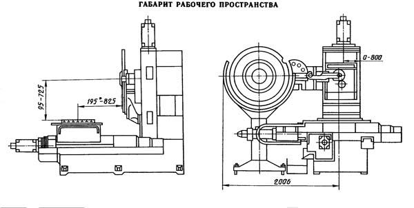 2206ВМФ4 Габаритные размеры рабочего пространства горизонтального сверлильно-фрезерно-расточного станка
