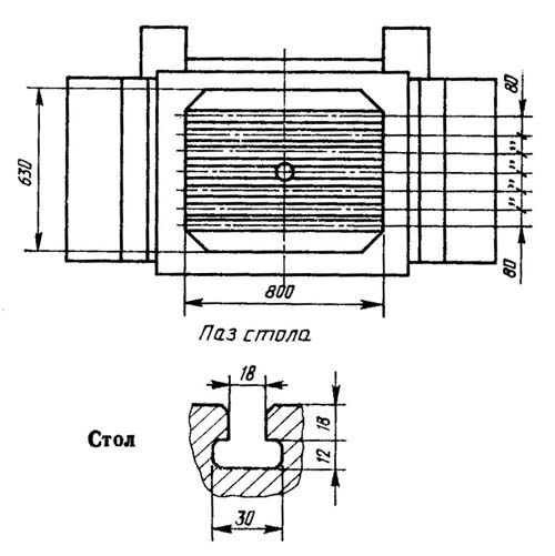 2206ВМФ4 Посадочные и присоединительные размеры горизонтального сверлильно-фрезерно-расточного станка. Рабочий стол
