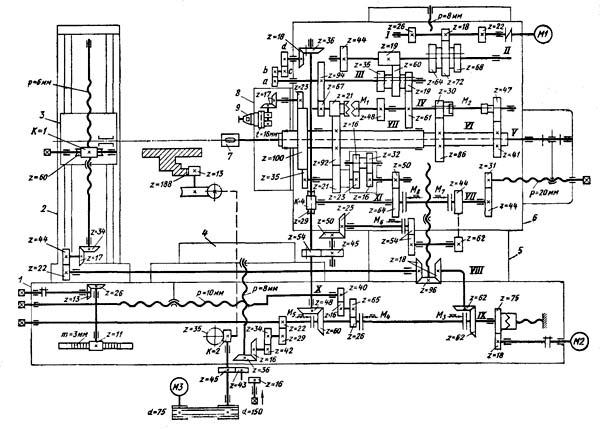 2620В Схема кинематическая схема горизонтально-расточного станка