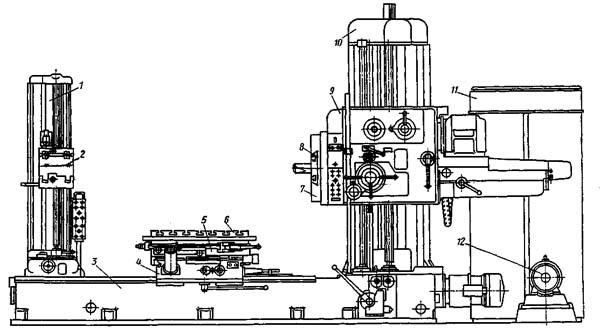 2620В Общий вид и состав горизонтально-расточного станка