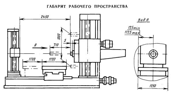 2622В Габарит рабочего пространства горизонтально-расточного станка