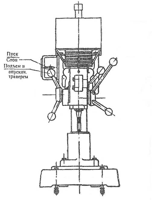 2А112 РРасположение органов управления настольно-сверлильного станка