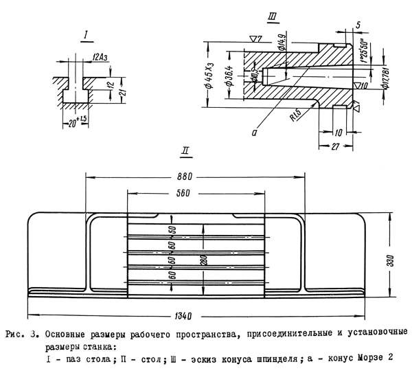 2А430 Посадочные и присоединительные базы координатно-расточного станка
