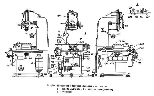 2А430 Схема размещения электрооборудования на координатно-расточном станке