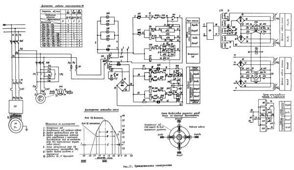 2А430 Схема Электрическая координатно-расточного станка